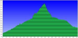 beitune MTB Tour du Mont Blanc, TAG2
