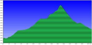 beitune MTB Tour du Mont Blanc, TAG3