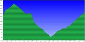 beitune MTB Tour du Mont Blanc, TAG4
