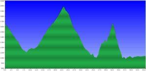 beitune MTB Tour du Mont Blanc, TAG5