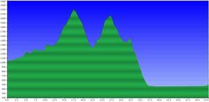 beitune MTB Tour du Mont Blanc, TAG6